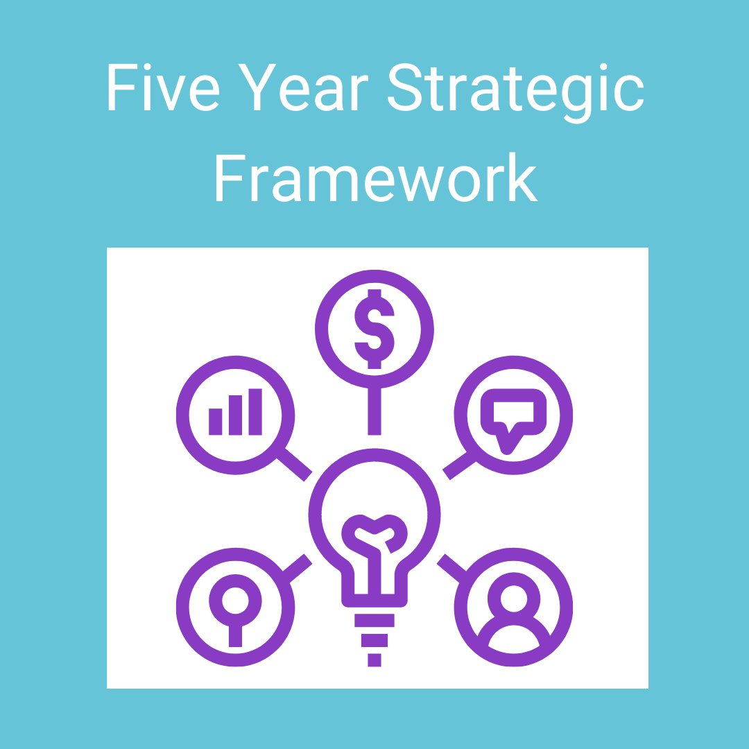 Website Button Five Year Strategic Framework